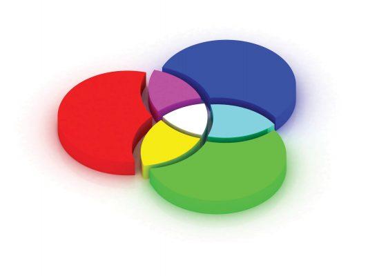 رنگ RGB